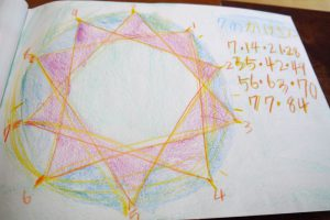 数の美しさを感じながら学ぶ(4年生)
