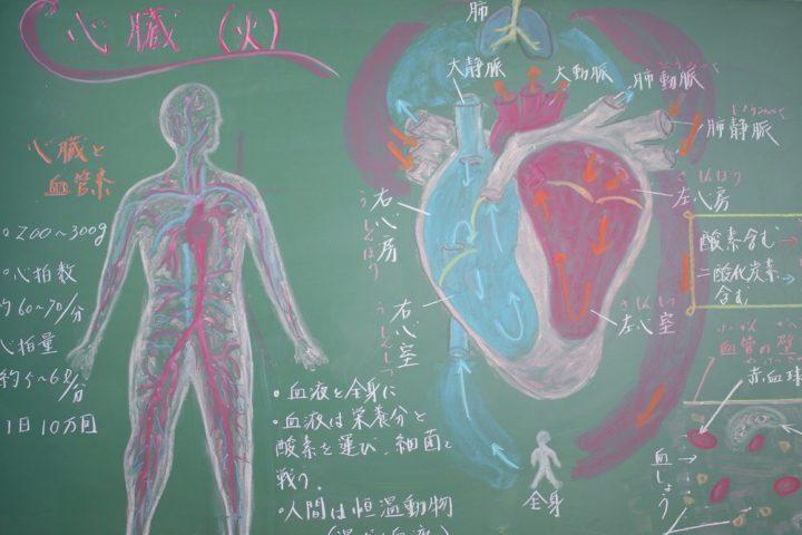教師の描いた黒板絵